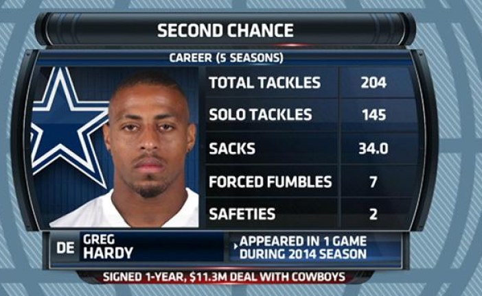 Dallas Cowboys Backlash Over Greg Hardy Abuse Pictures